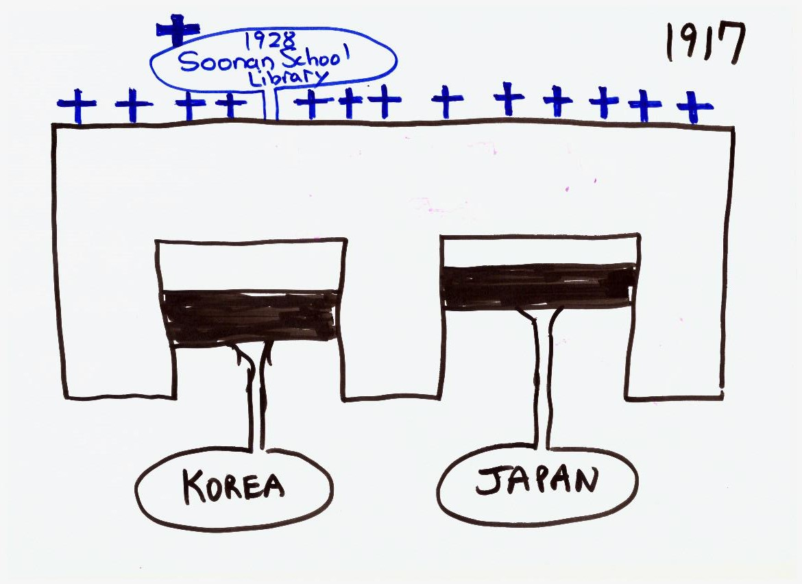 korea SDA mission 1917 to 1934.jpeg